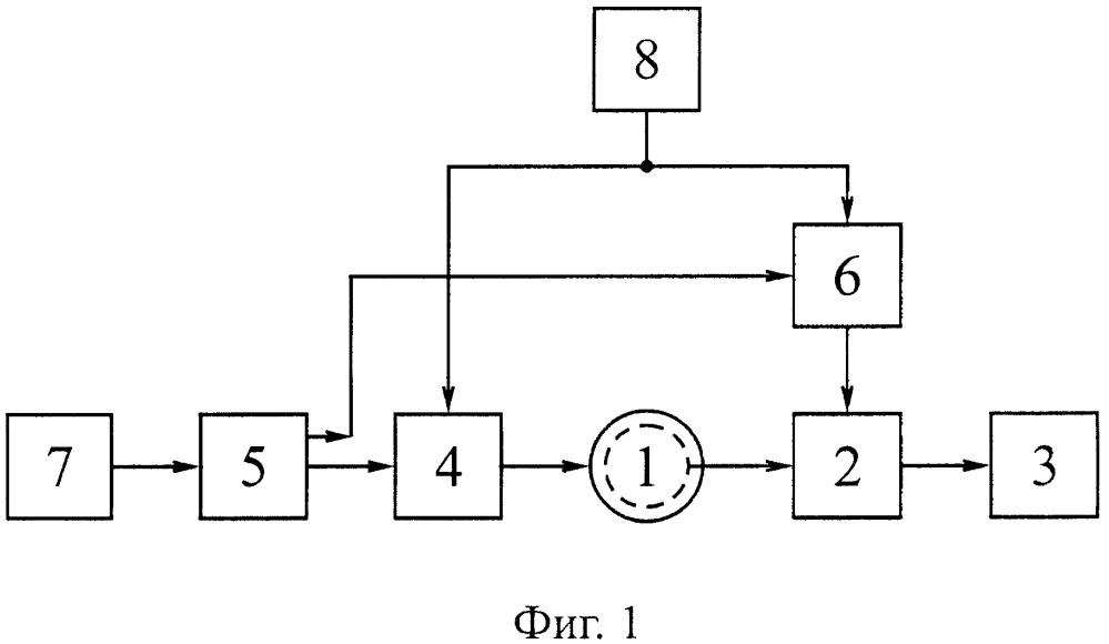 Стартер-генератор с дифференциальным электроприводом и способ управления стартер-генератором