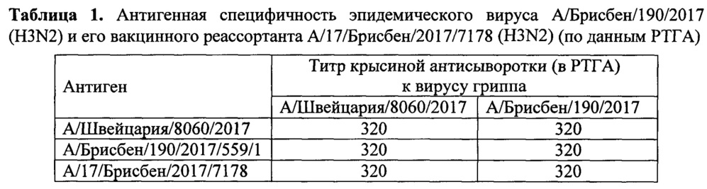 Вакцинный штамм вируса гриппа а/17/брисбен/2017/7178 (h3n2) для производства живой гриппозной интраназальной вакцины для взрослых и для детей