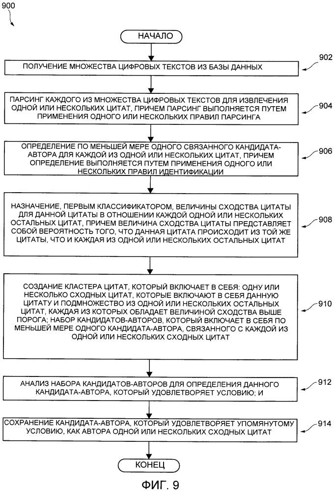 Способ и система компьютерной обработки одной или нескольких цитат в цифровых текстах для определения их автора