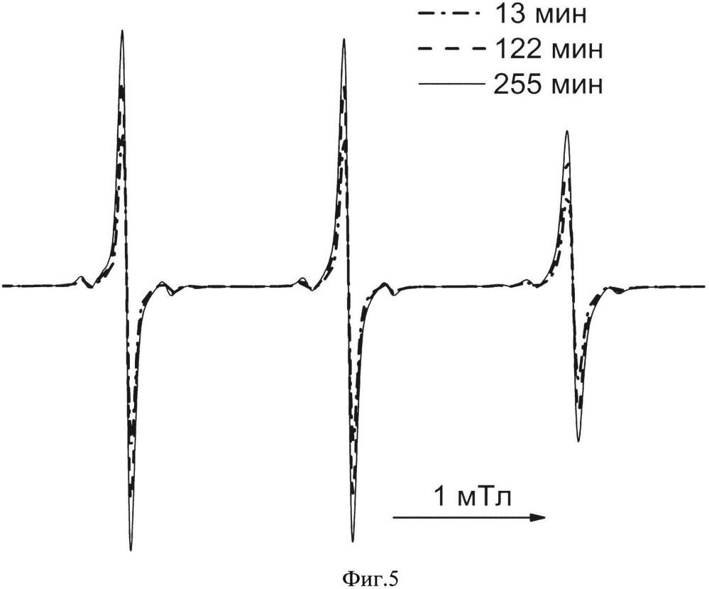 Реактор высокого давления для регистрации спектров электронного парамагнитного резонанса