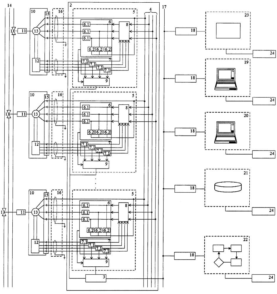 Система диагностирования электроприводной арматуры