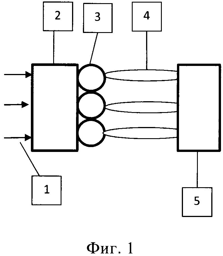 Детектор ионизирующих излучений