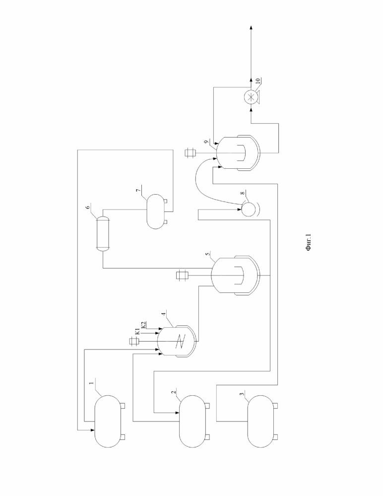 Технологическая линия и способ получения продуктов полимеризации на ней