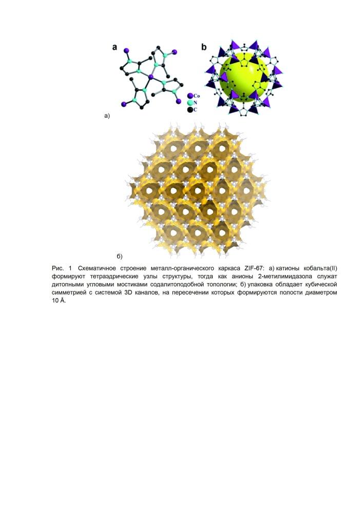 Быстрый и масштабируемый способ получения микропористого 2-метилимидазолата кобальта(ii)