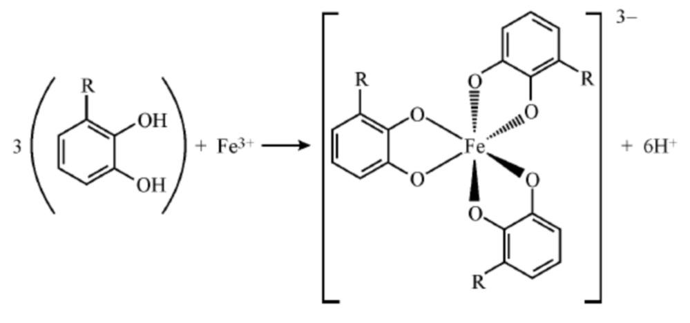 Способ потенциометрического определения антиоксидантной емкости раствора