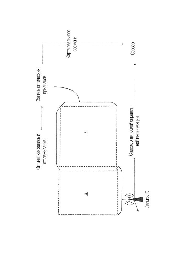 Способ для проверки полномочий доступа посредством системы контроля доступа