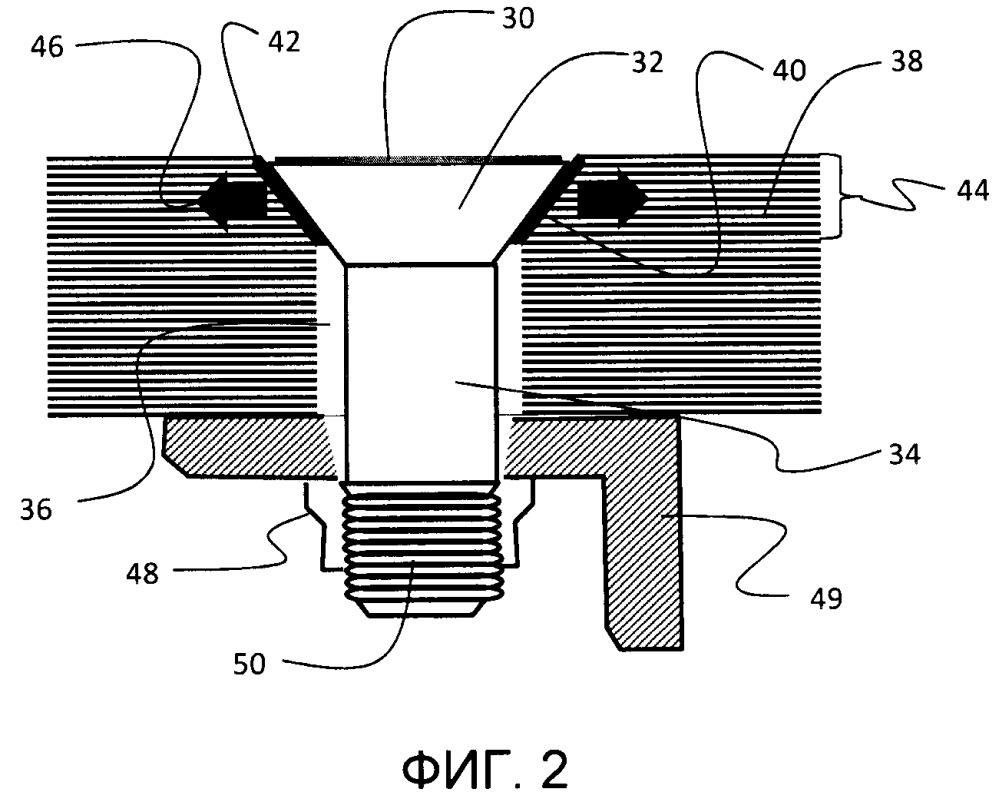 Способы отвода тока молнии от крепежных деталей обшивки в композитных неметаллических структурах