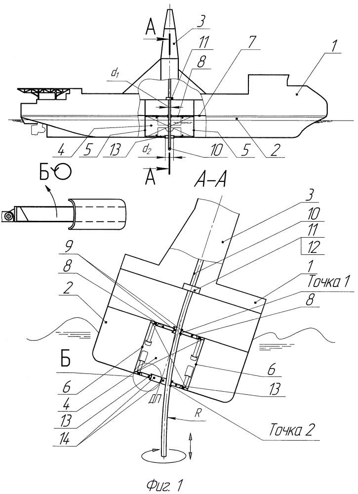 Буровое научно-исследовательское судно