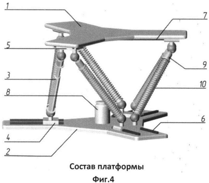 Стабилизированная платформа