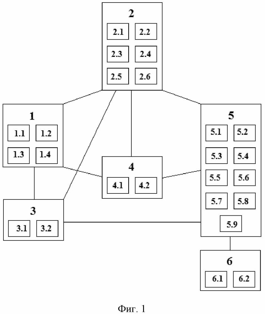 Система и способ организации электронного архива технической документации