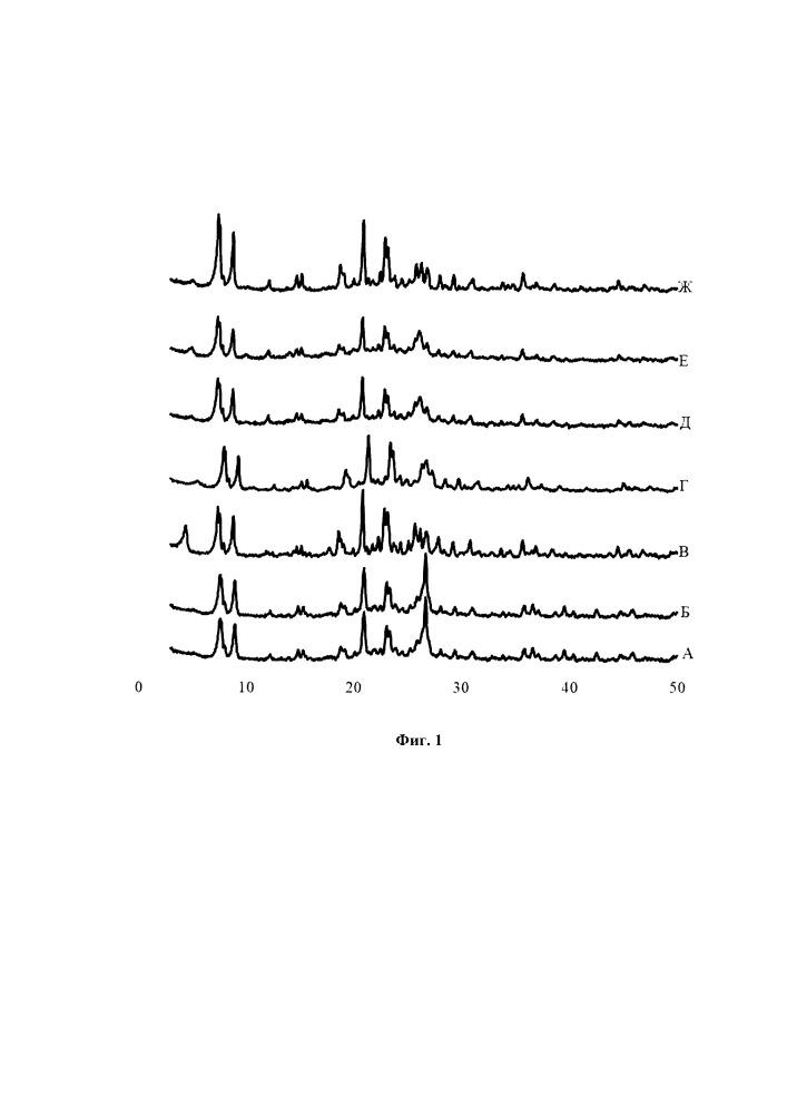 Способ получения чешуйчатого цеолита типа zsm-12 со структурой mtw