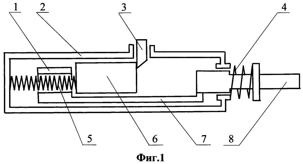 Автоматическое огнестрельное оружие с автоматикой, основанной на отдаче свободного затвора и с пружинной подвеской ствола