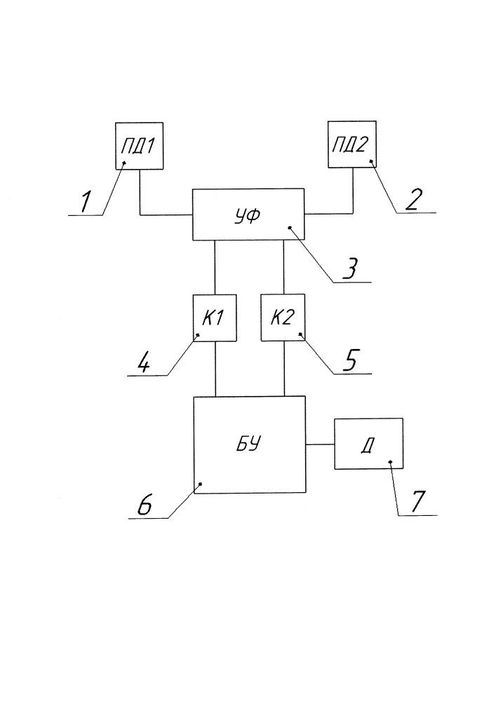 Автоматическая система контроля загрузки наклонной камеры зерноуборочного комбайна