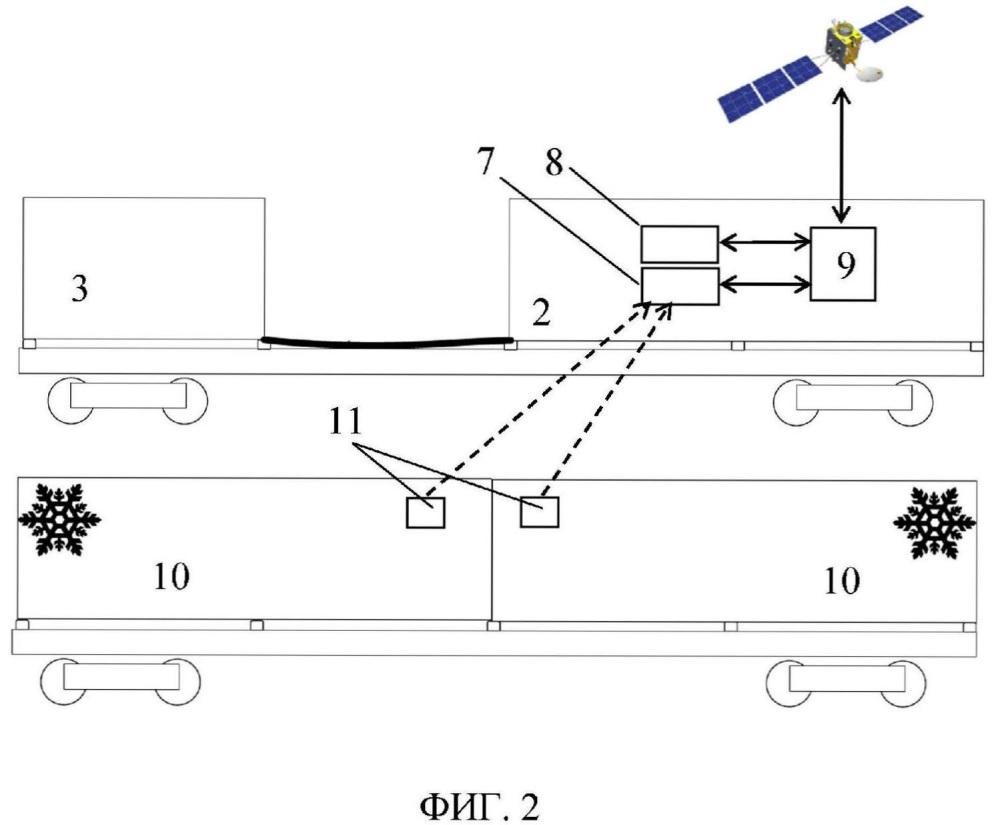Энергетическая установка для железнодорожного рефрижераторного устройства