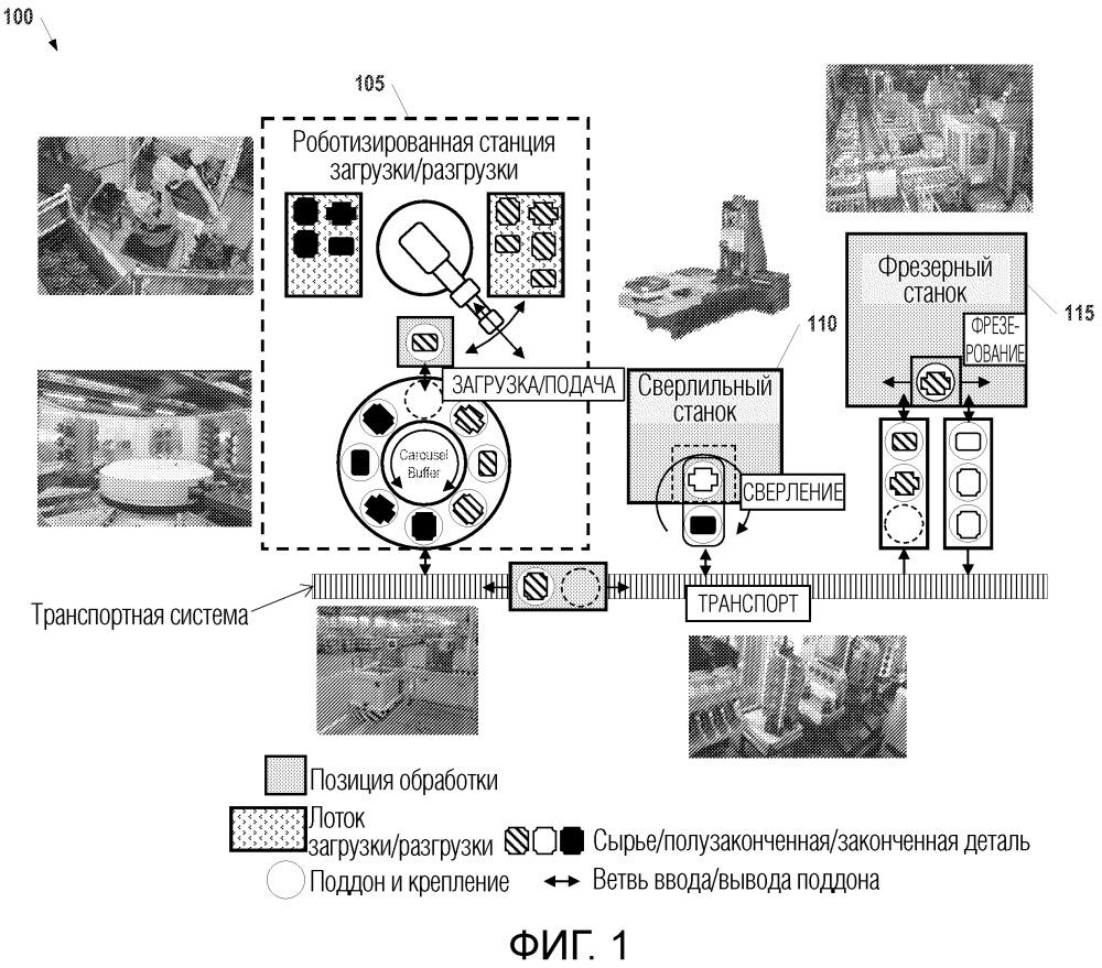 Интерфейс навыков для промышленных прикладных систем