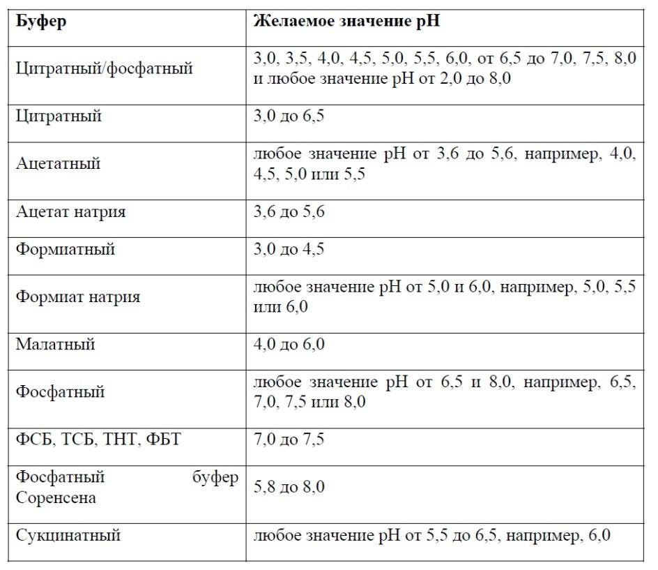 Фармацевтическая композиция, содержащая плазминоген, и ее применение