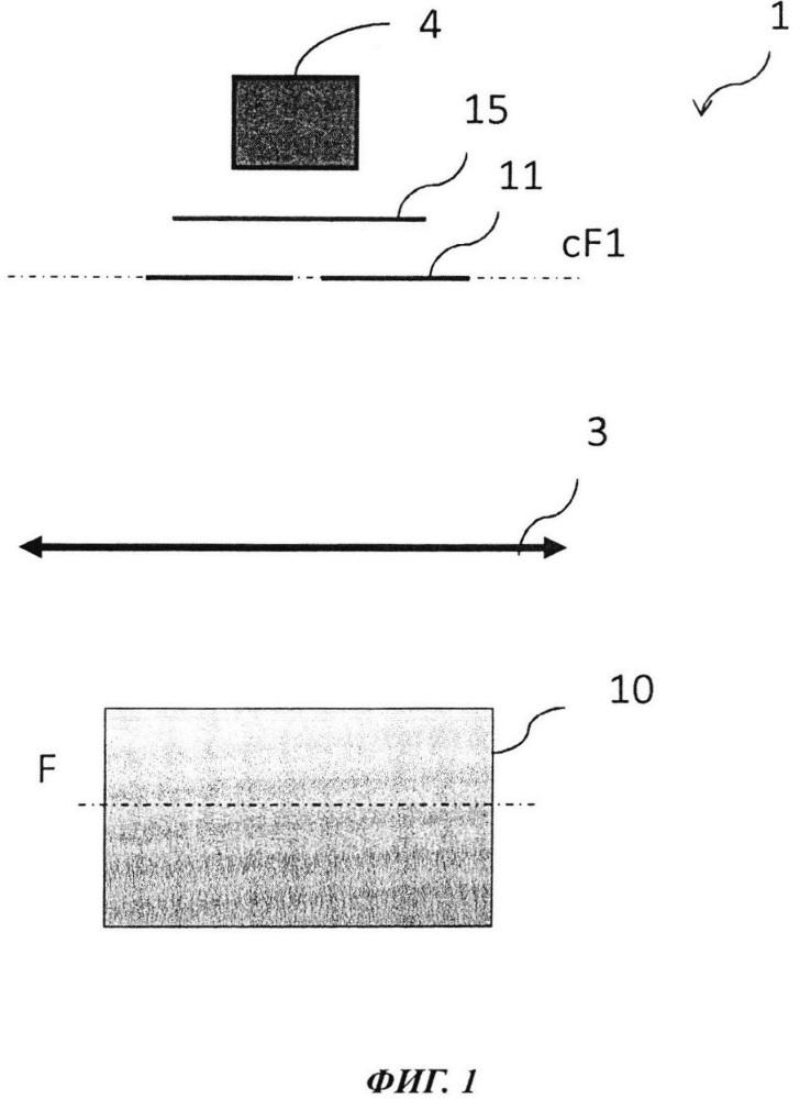 Неинвазивный способ измерения физиологического параметра с помощью конфокального спектроскопического измерительного устройства