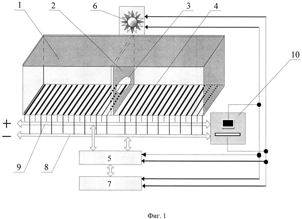Способ определения продолжительности латентного периода условнорефлекторной реакции мелких лабораторных животных и устройство для его осуществления