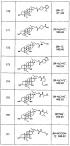 Производные желчных кислот в качестве агонистов fxr/tgr5 и способы их применения