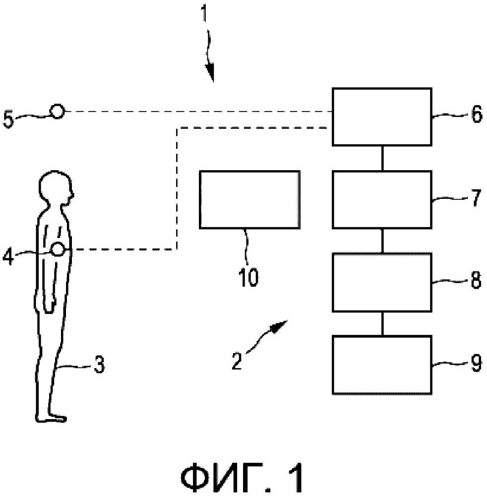Планирование взаимодействия с субъектом