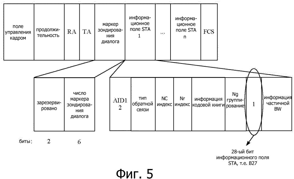 Способы и устройство передачи и приема радиокадра