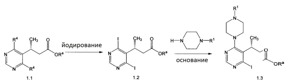 Способы получения (циклопентил[d]пиримидин-4-ил)пиперазиновых соединений