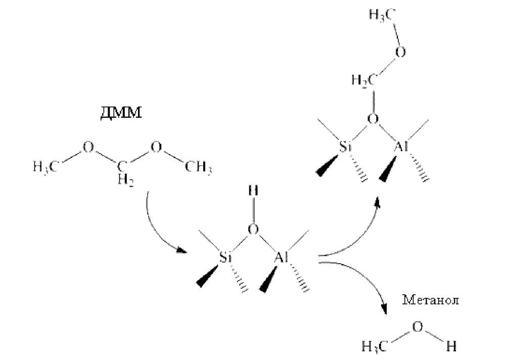 Способ получения акриловой кислоты и метилакрилата
