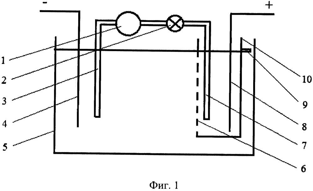 Способ извлечения кадмия из промывных вод, содержащих цианиды