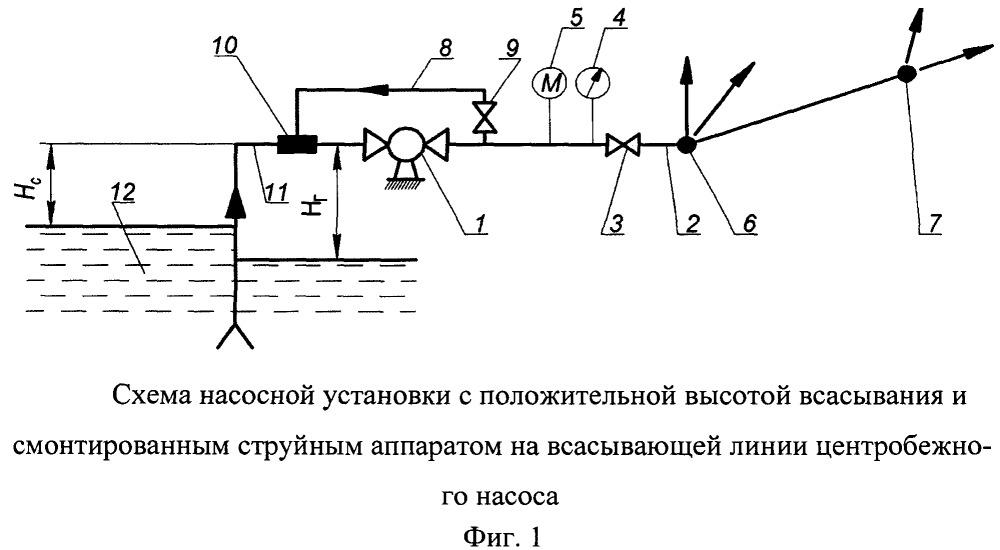 Способ регулирования мелиоративной насосной станции