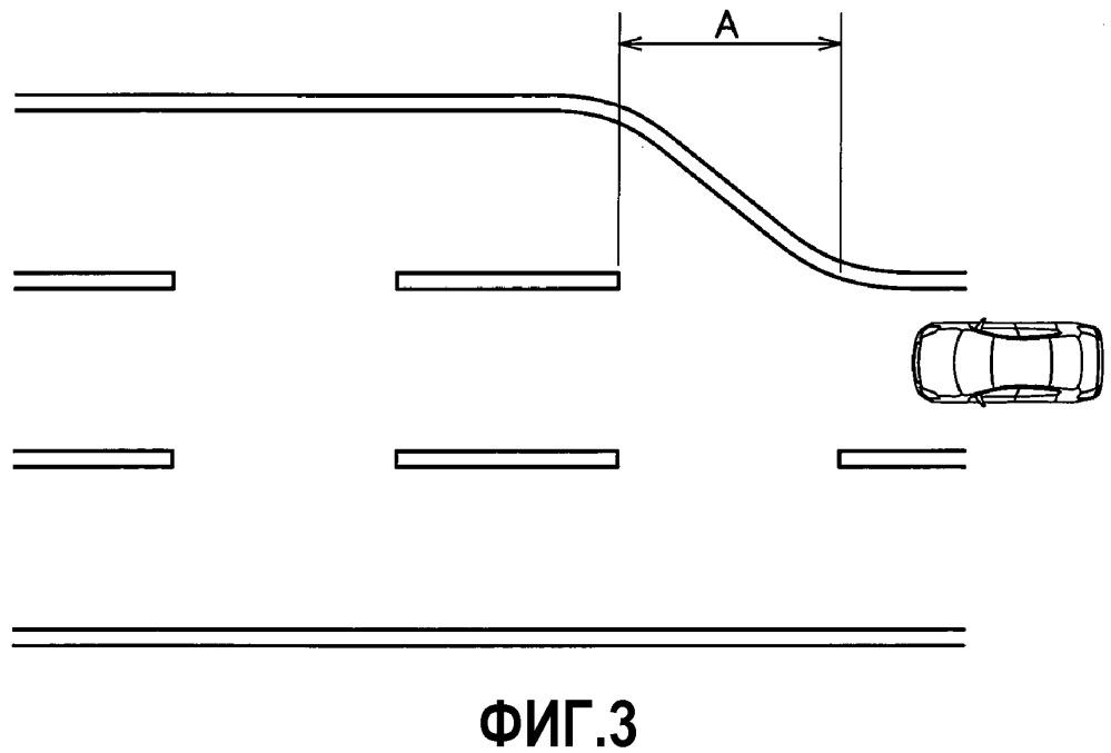 Способ (варианты) и устройство управления движением