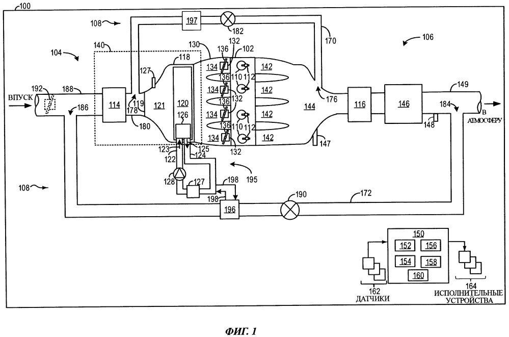Впускной узел двигателя (варианты) и способ для двигателя