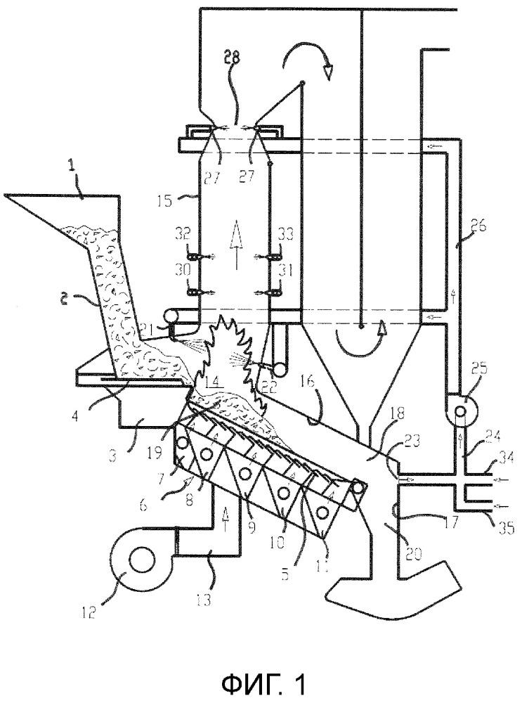 Способ проведения процесса сжигания в топочных установках с колосниковой решеткой