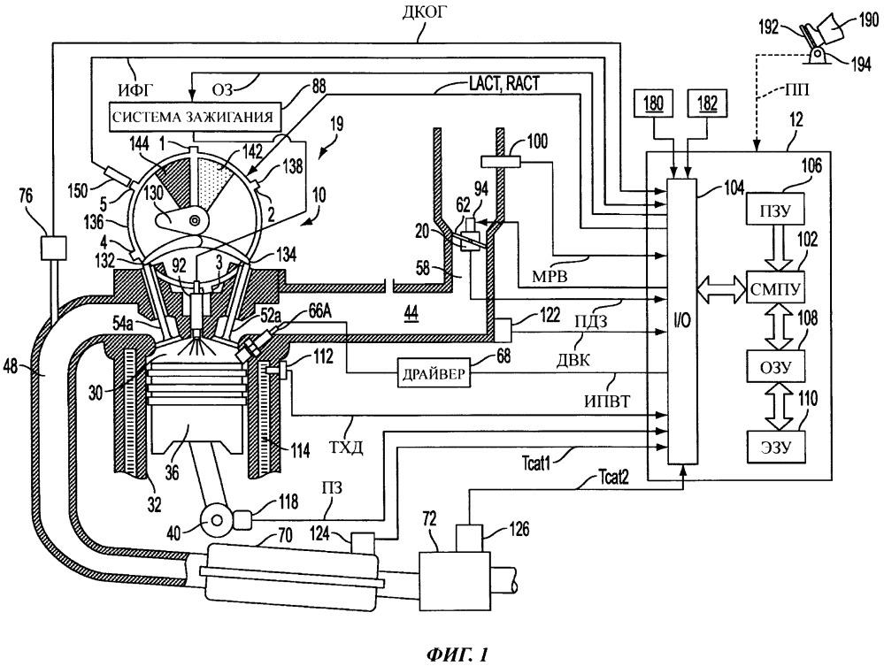 Способ (варианты) и система для устройства изменения фаз газораспределения