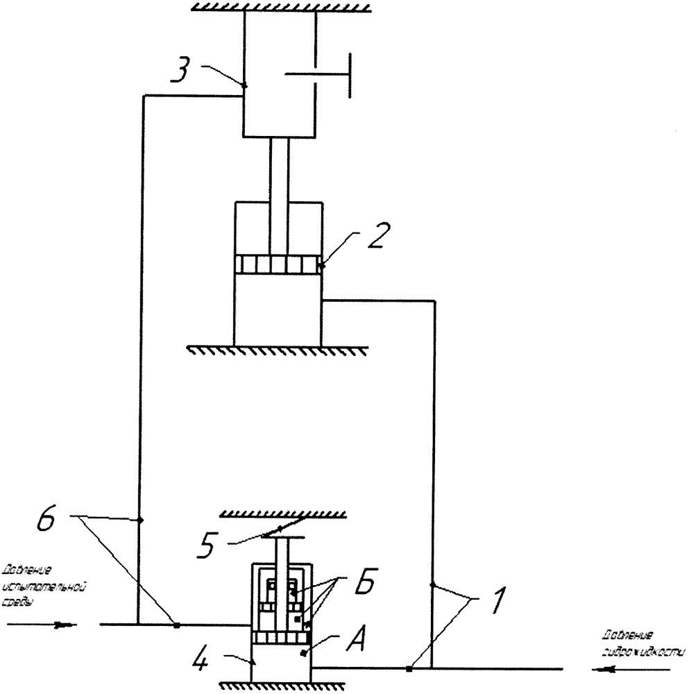 Способ определения осевых нагрузок на трубопроводную арматуру при гидравлических испытаниях на прочность, плотность материала и герметичность затвора и устройство для его осуществления