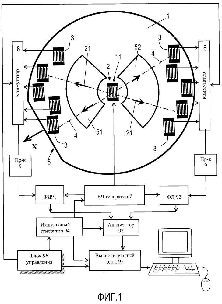 Акустический мультиканальный анализатор микропроб жидких сред