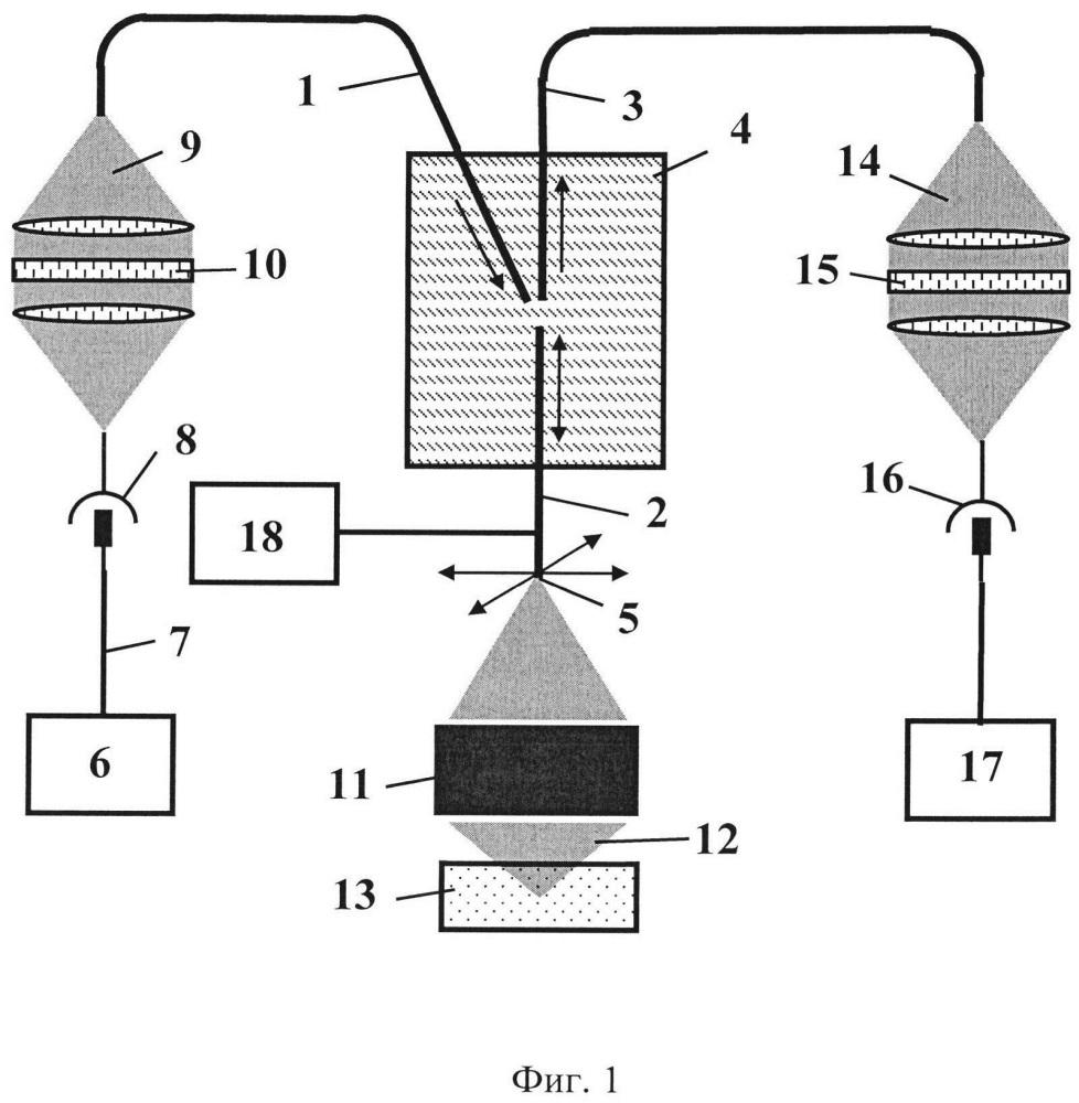 Оптоволоконный конфокальный сканирующий микроскоп