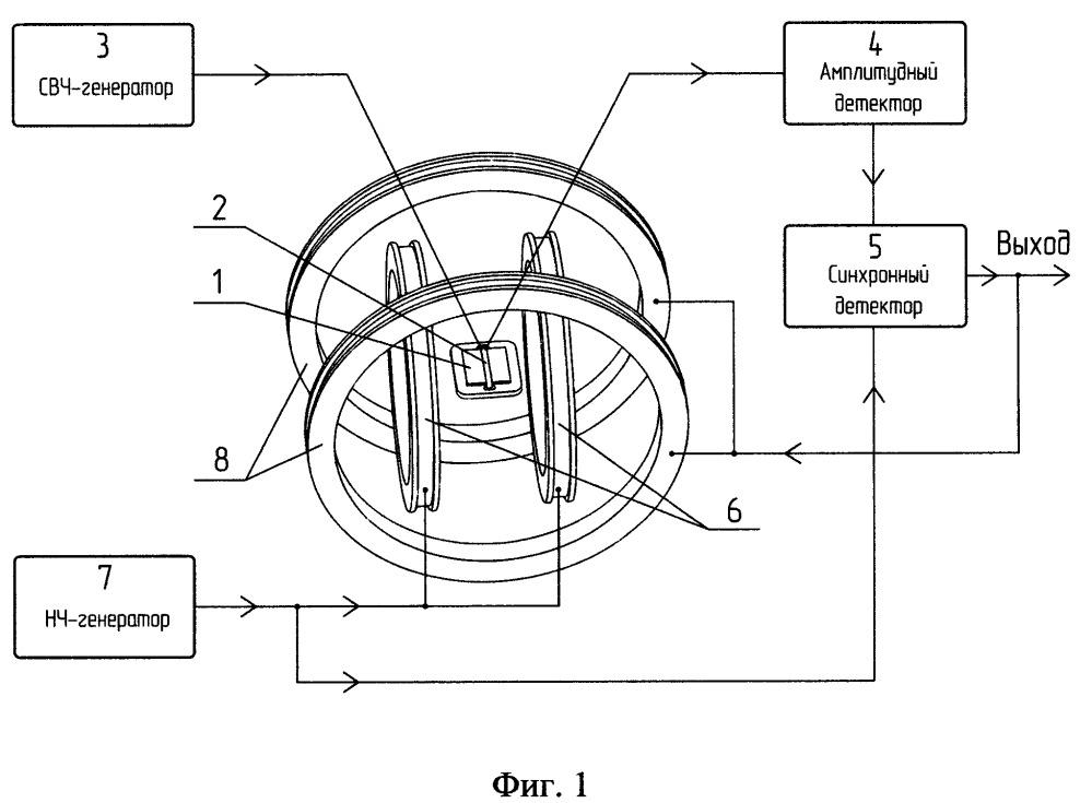 Тонкопленочный магнитометр слабых магнитных полей