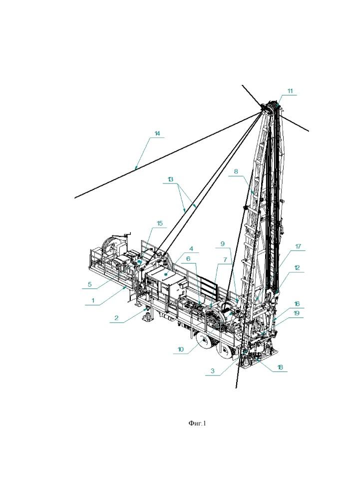 Агрегат подъемный для ремонта скважин апрс-32/40