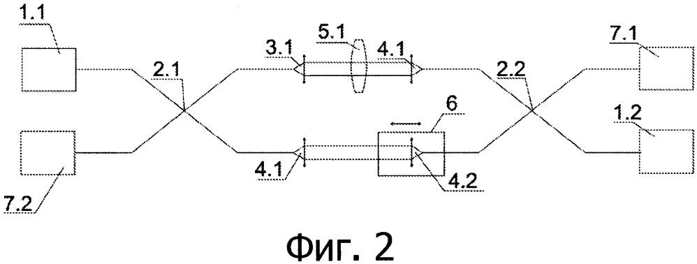 Устройство для измерения параметров фазовых элементов и дисперсии оптического волокна и способ измерения параметров фазовых элементов и дисперсии оптического волокна