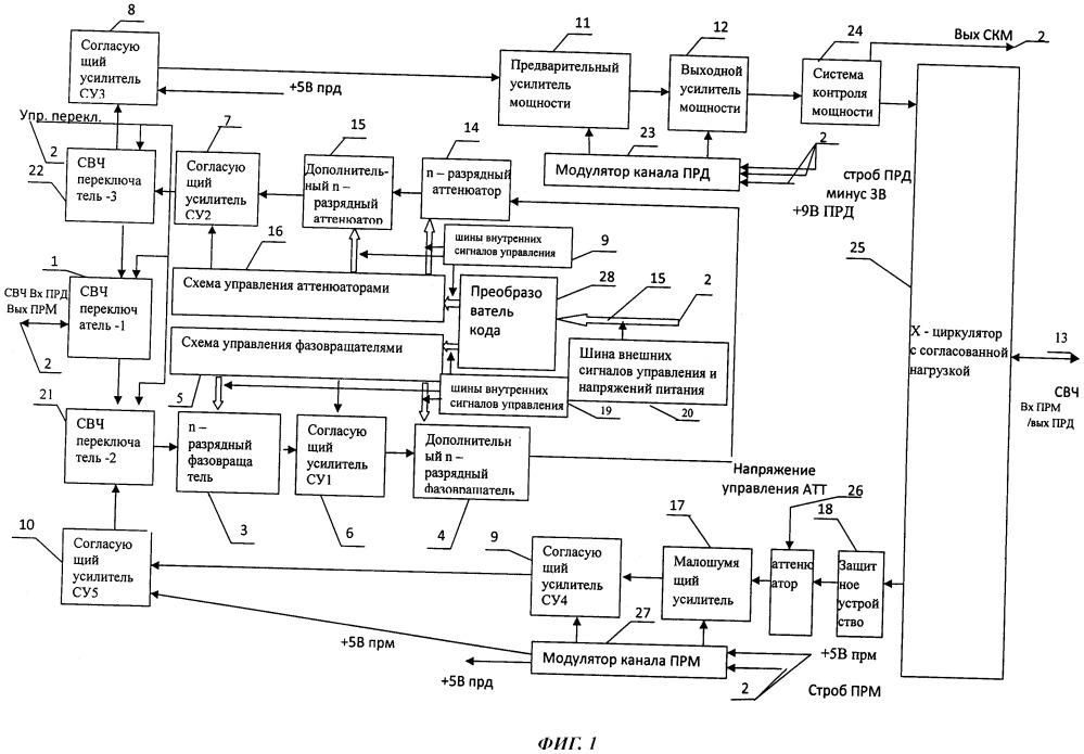 Приемопередающий модуль активной фазированной антенной решетки свч-диапазона