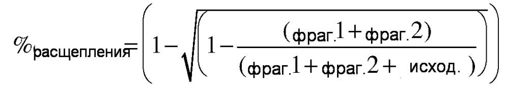 Гибридные днк/рнк-полинуклеотиды crispr и способы применения