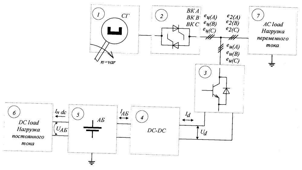 Адаптивная стартер-генераторная система для летательных аппаратов