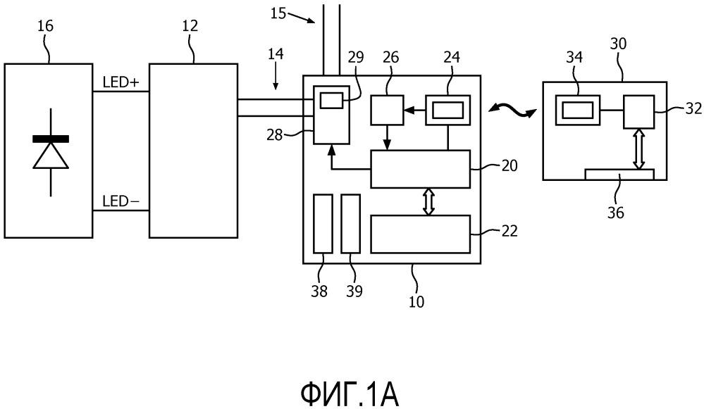 Модуль управления освещением, система освещения, его использующая, и способ настройки уровня димминга