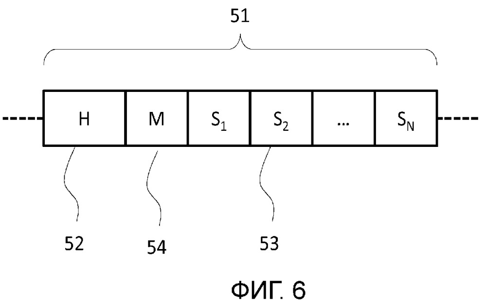 Индуктивная беспроводная передача мощности с синхронизированным измерением мощности