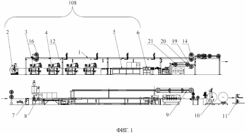 Способ и система для непрерывного производства оптоволоконного кабеля