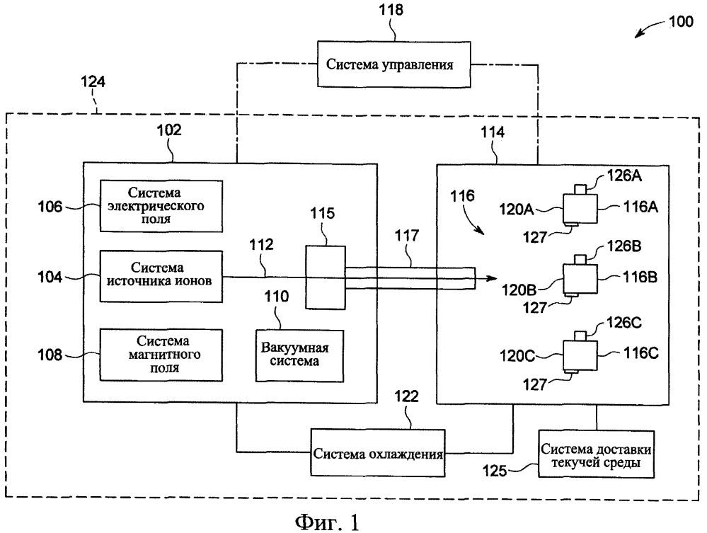 Сборка-мишень и система производства изотопов с вибрационным устройством