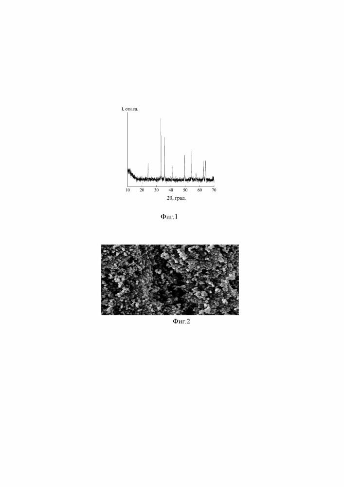 Способ получения наносфер оксида железа (iii)