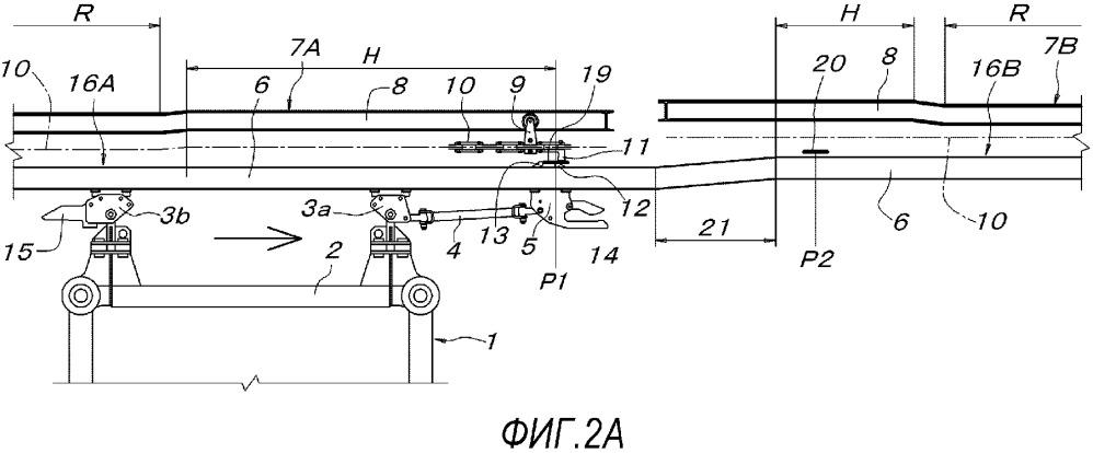 Сенсорная панель для ручного управления механическим оборудованием