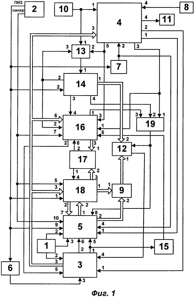 Моноимпульсная радиолокационная система