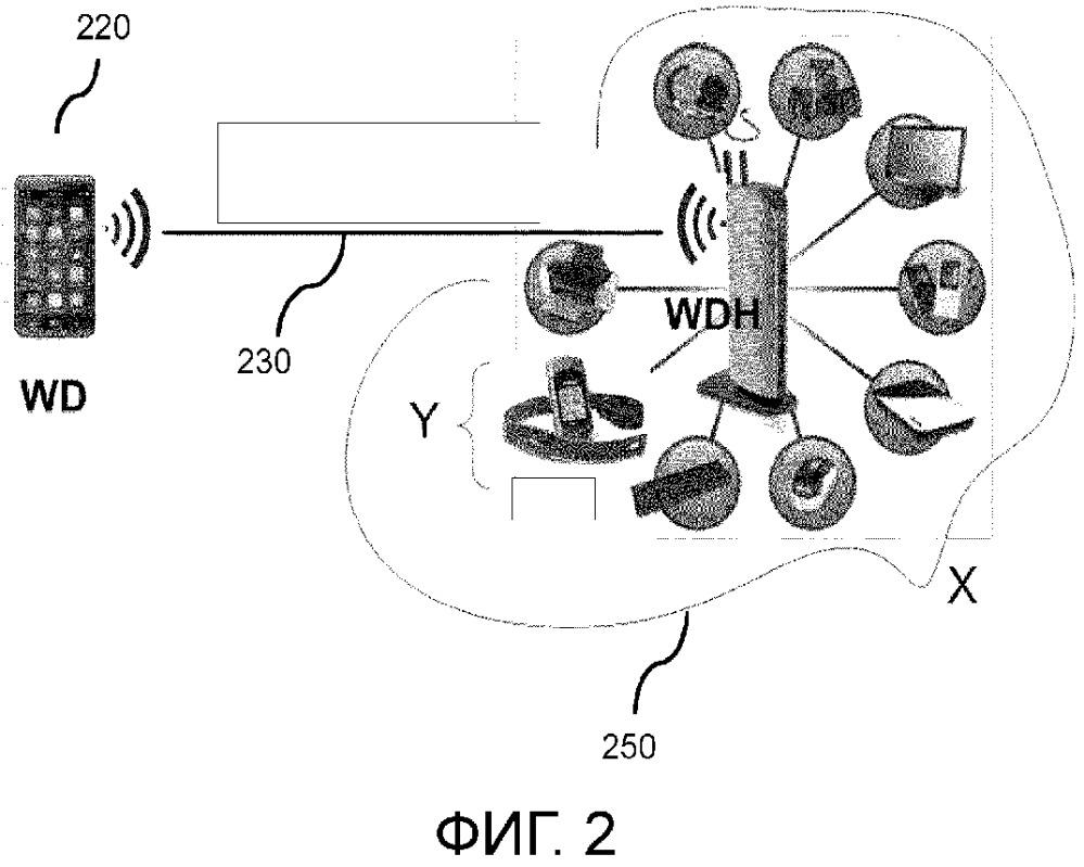 Система беспроводного состыковывания